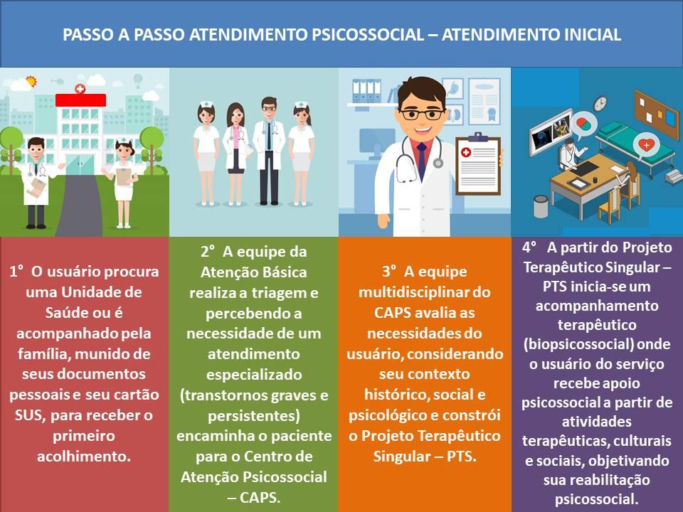 Psiquiatria pelo SUS